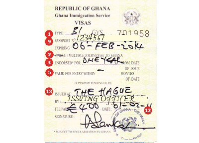 Actual travel visas samples ghana visa ghana visa sample thecheapjerseys Gallery